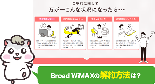 Broad WiMAXの解約