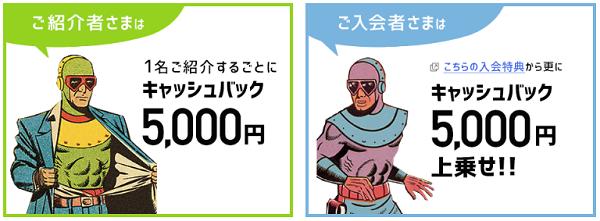 NURO光 紹介キャンペーン