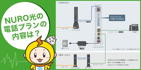 NURO光の電話プラン