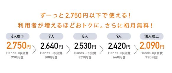 NURO光 マンション 料金