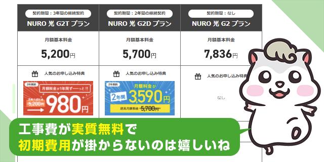 NURO光 料金表 工事費実質無料