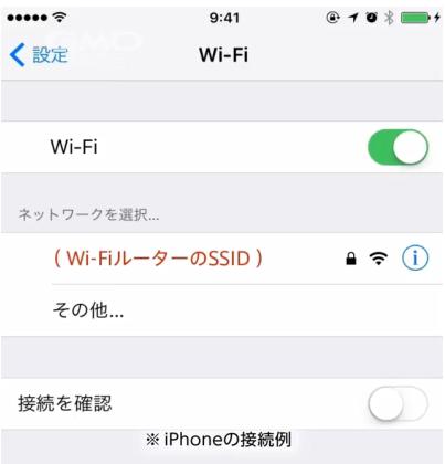 iPhoneの接続例