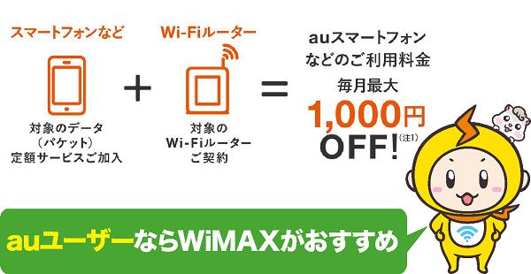 auユーザーならWiMAXがおすすめ