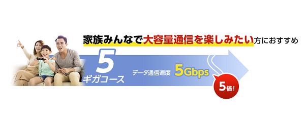 10Gプランの口コミ・評判