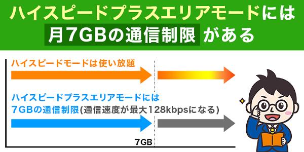 月7GBを超えると通信制限になる