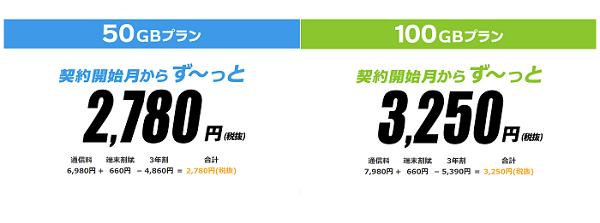 EX Wi-Fi CLOUDの料金プランは2種類
