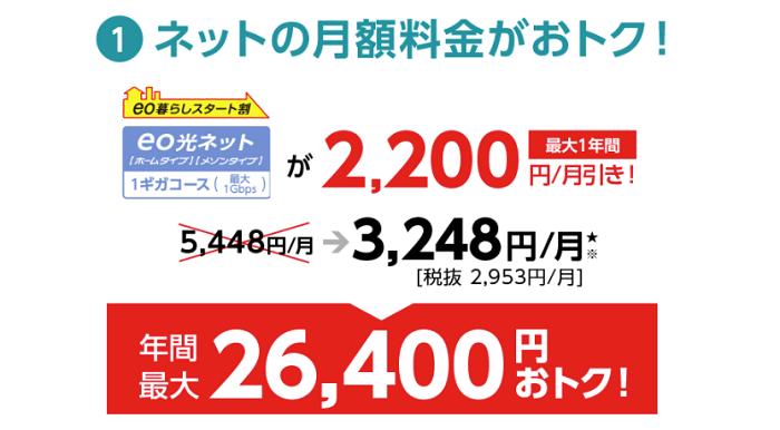 eo光 料金 スタート割